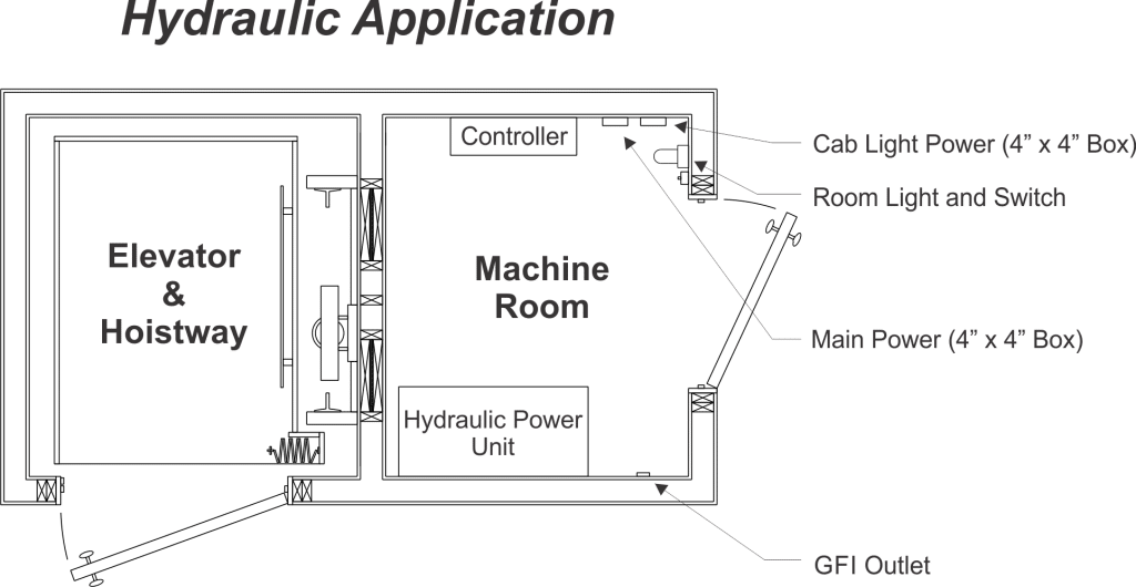 Electrical Requirements – Residential Elevators : Home Elevator Experts