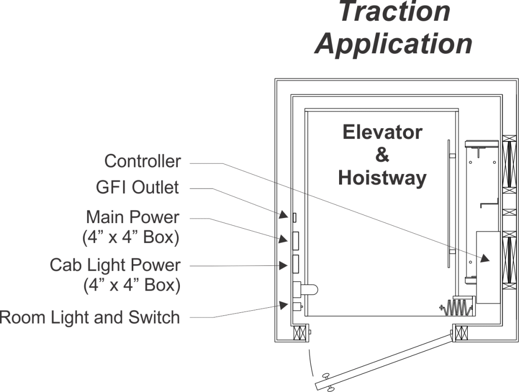 Electrical Requirements Residential Elevators Home Elevator Experts Wall Plug Wiring Diagram 240
