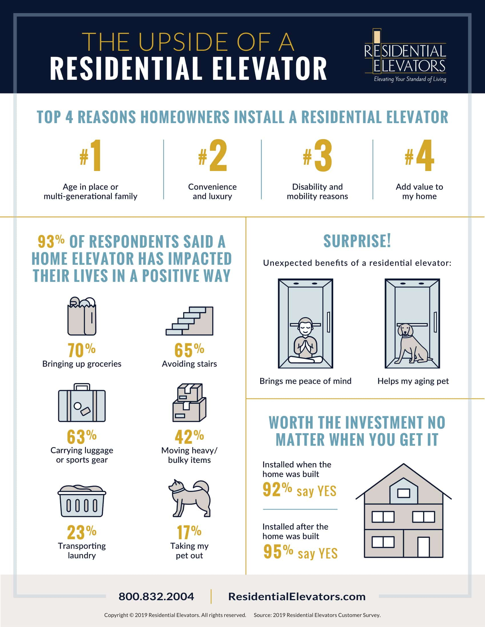 how adding a home elevator can benefit you