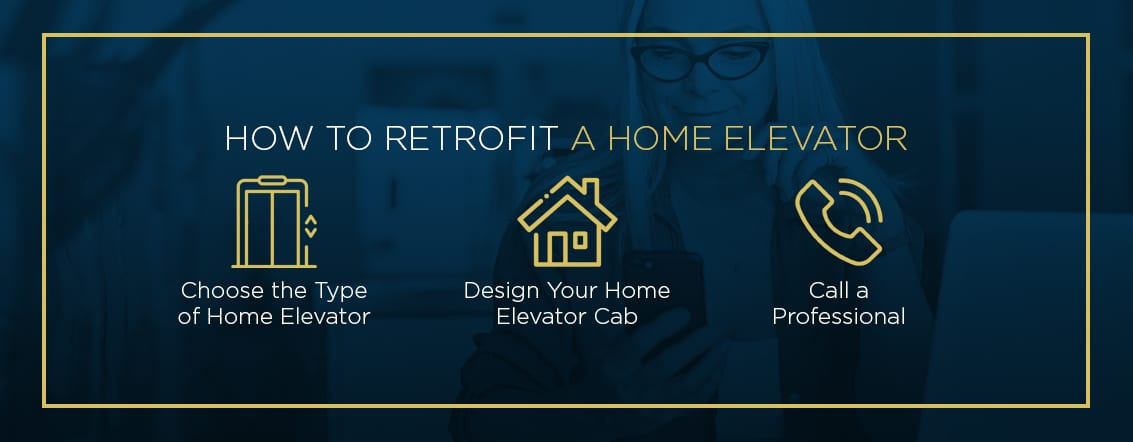 how to complete the retrofit